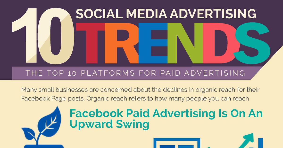 Social Media Platforms For Advertising