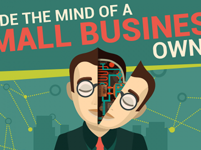 Inside the Mind of a Small Business Owner [Infographic]