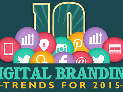 Infographic: Top Digital Branding Trends for 2015