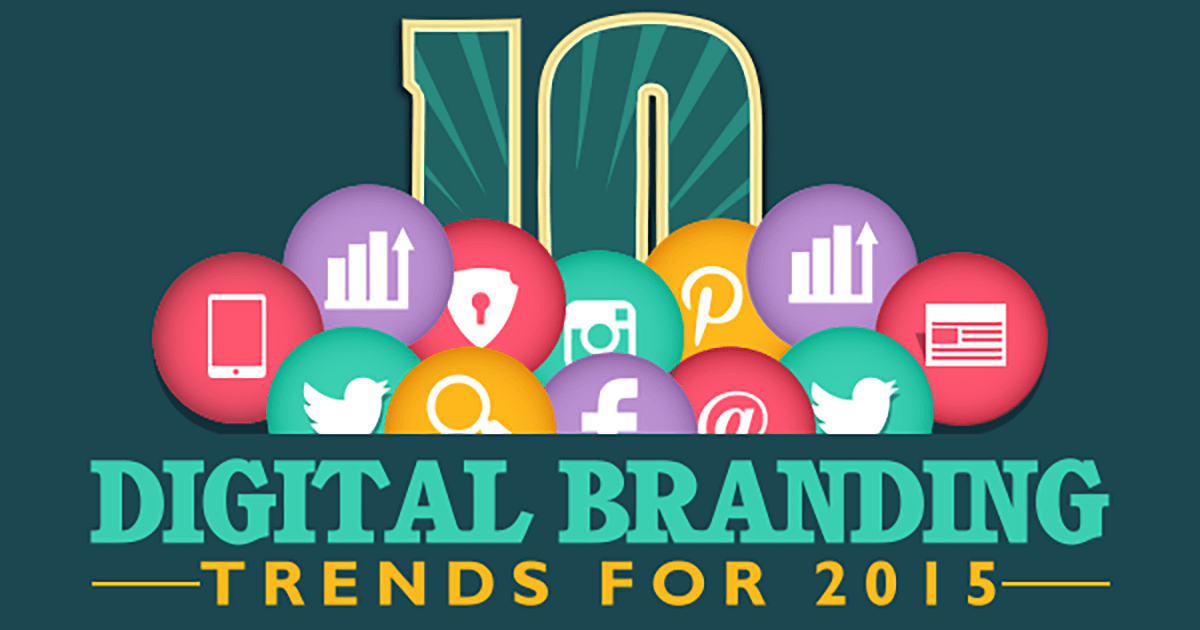 Top Digital Branding Trends for 2015