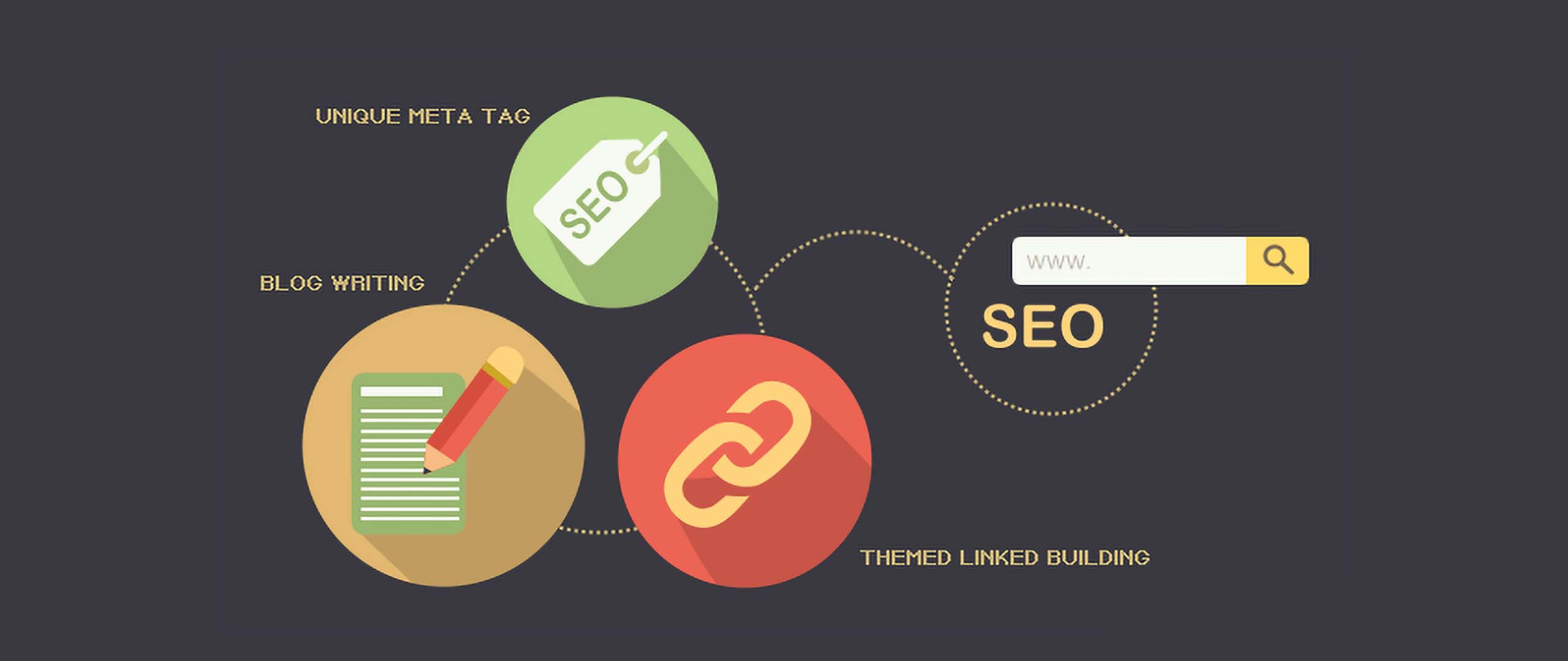 Boost Keywords Rankings in Search Engines: 3 Essential Tips