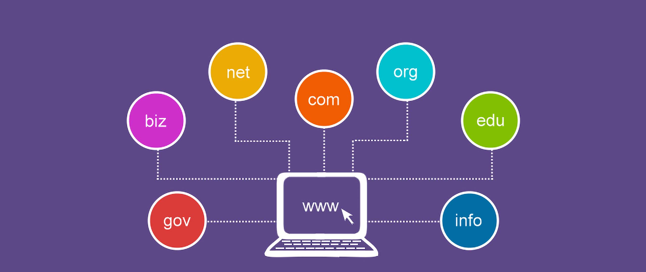 Three Important Tips to Follow When Choosing a Startup Domain Name