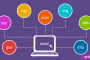 choosing a startup domain name