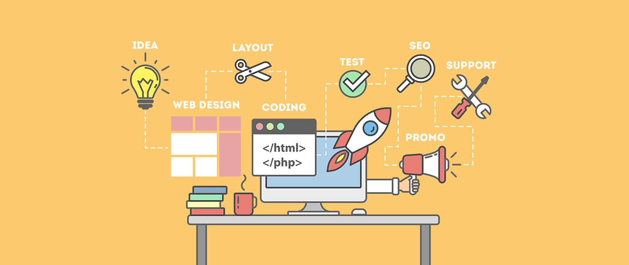 How To Select Affordable Web Design Services For Small Business
