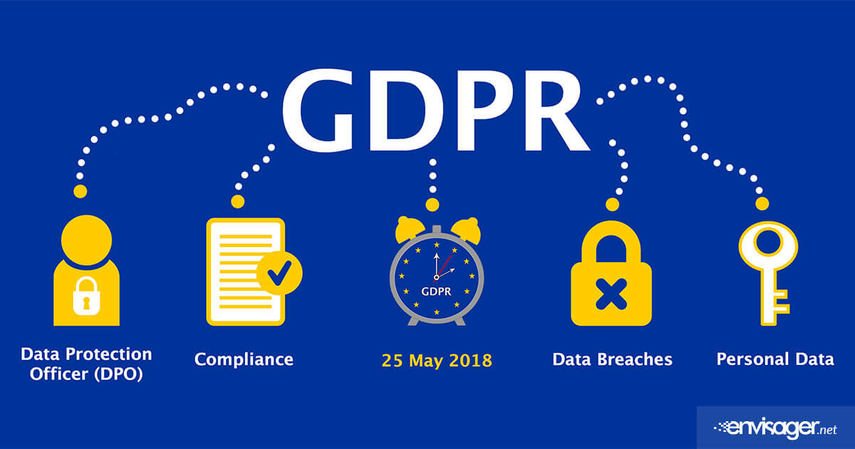 GDPR Compliance Small Business