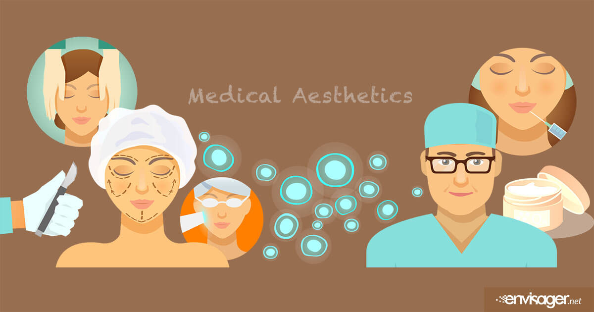 How To Keep Your Medical Spa Patient Privacy HIPPA Compliant